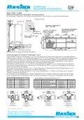 BASIKA Urinalrinnen aus Edelstahl - Seite 4