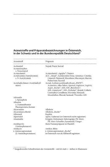Arzneistoffe und Präparatebezeichnungen in Österreich ... - Springer