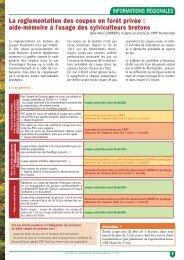 La réglementation des coupes en forêt privée : aide-mémoire à l ...