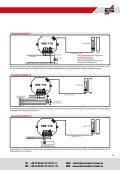 Abluftsteuerungen - Elektrotechnik Schabus - Seite 5