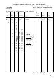 I II III - Schempp-Hirth