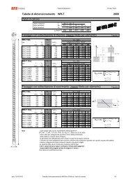 Tabelle di dimensionamento WR-T 2009 Valori di ... - SFS intec