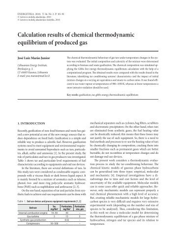 calculation results of chemical thermodynamic equilibrium of ...