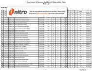 Department of Revenue And Forest, Maharashtra State Merit List