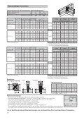 Anschluss Haupt-/Nebenträger WT WR - SFS intec - Page 2