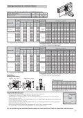 Anschluss Haupt-/Nebenträger WT WR - SFS intec - Page 3