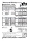 Anschluss Haupt-/Nebenträger WT WR - SFS intec - Page 4