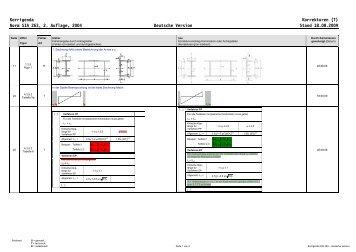 Korrigenda Korrekturen (T) Norm SIA 263, 2. Auflage, 2004 ...