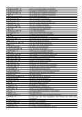 REKTION DER VERBEN abbeißen von + D von der Wurst ... - uCoz - Page 2