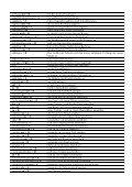 REKTION DER VERBEN abbeißen von + D von der Wurst ... - uCoz - Page 3