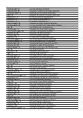 REKTION DER VERBEN abbeißen von + D von der Wurst ... - uCoz - Page 4