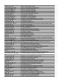 REKTION DER VERBEN abbeißen von + D von der Wurst ... - uCoz - Page 5