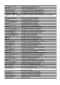 REKTION DER VERBEN abbeißen von + D von der Wurst ... - uCoz - Page 6