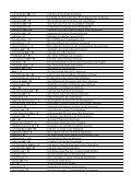 REKTION DER VERBEN abbeißen von + D von der Wurst ... - uCoz - Page 7