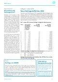 2. Marktstudie zum PVH zeigt Perspektiven - Vertaz - Page 7