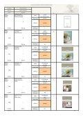 Hutschenreuther Werbemittelübersicht - Rosenthal - Page 4