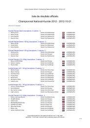 liste de résultats officiels Championnat National Kumite 2012 - 2012 ...