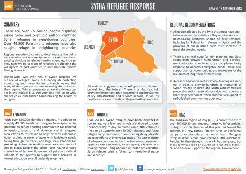 SYRIA REFUGEE RESPONSE - Norwegian Refugee Council