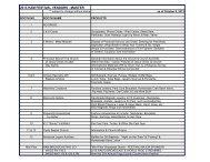 2013 HAM FESTIVAL VENDORS - MASTER - Trigg County Country ...