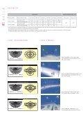 PDF Brochure - Schréder - Page 4