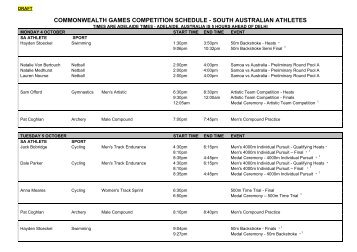 A schedule of SASI athletes competing in the Commonwealth Games