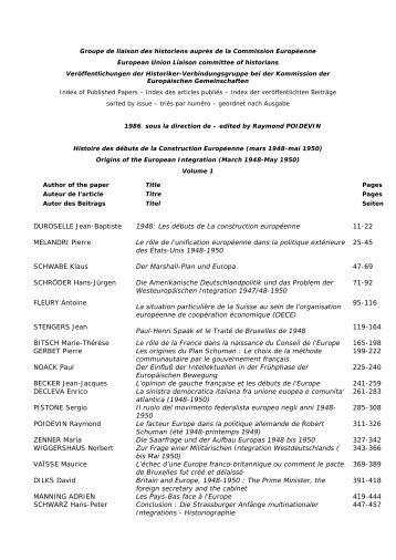 Publications du Groupe de liaison des historiens - Index par volume