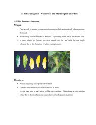 Lecture 09: Foliar diagnosis - TNAU