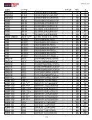 tuff grade price list