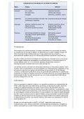 Reacciones Adversas a Medicamentos en Dermatología - Page 7