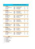 Bundesliga 2007 - TFC FriBi - Page 2