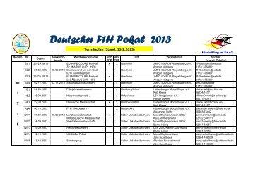 Deutscher F1H Pokal 2013