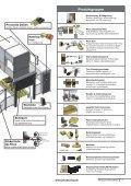 Produktprogram (pdf) - Jokab Safety - Page 5