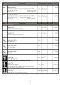 Katalog 2010 - Archimia-ag.com - Seite 7
