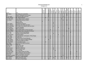 Diocesan Reading List Grades 3-5 1