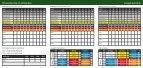 Scorekarte Biblis-Wattenheim - GOLF absolute - Seite 2