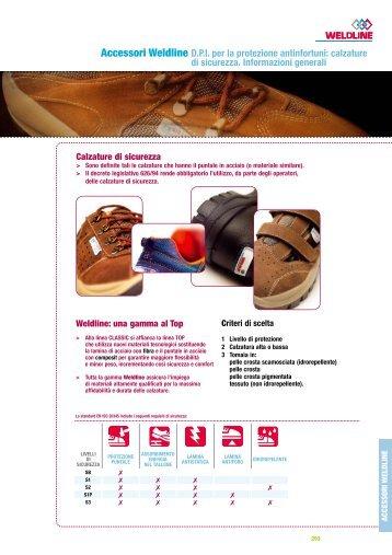 calzature di sicurezza - Sea