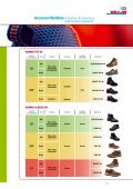 calzature di sicurezza - Sea - Page 2