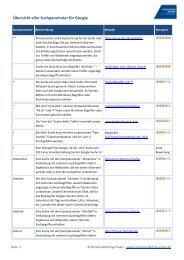 PDF mit allen Suchparametern für die Google-Suche zum ...
