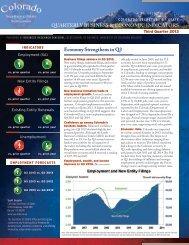 quarterly business & economic indicators - Colorado Secretary of State