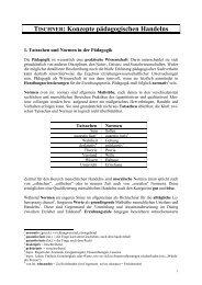 Tischner: Konzepte pädagogischen Handelns