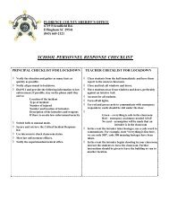 Intruder Response Checklist