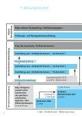Kursprogramm 2013/14 - Seilbahnen Schweiz - Page 6