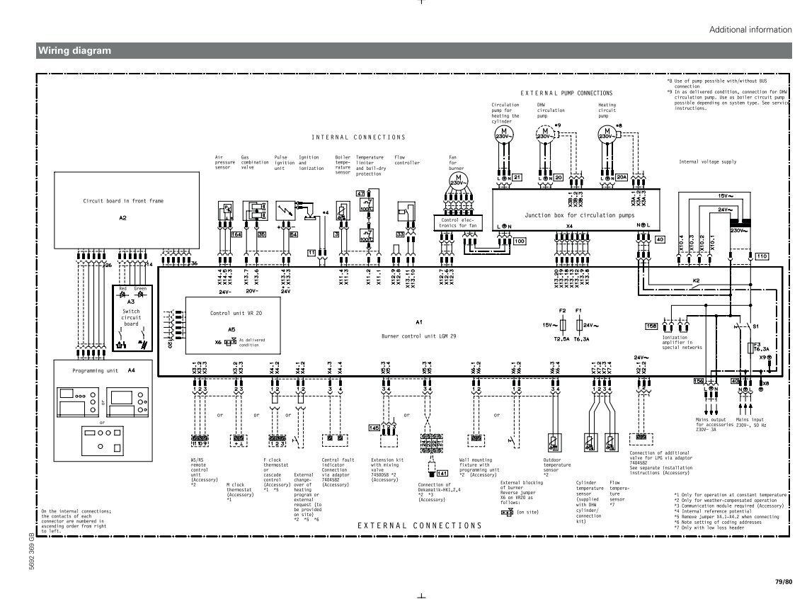 Awesome Auma Actuators Wiring Diagram Pattern - Electrical System ...