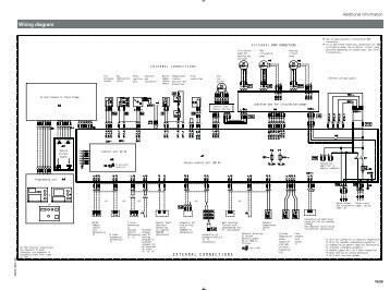E34 Wiring Diagram on 1993 e36 fuse box diagram