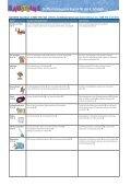 Stoffverteilungsplan Bayern für das 4. Schuljahr - Page 2