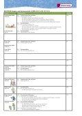 Stoffverteilungsplan Bayern für das 4. Schuljahr - Page 5