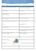 Stoffverteilungsplan Bayern für das 4. Schuljahr - Page 7