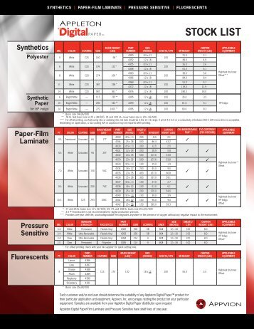 Appleton Digital Paper Stock List and Printing ... - Team Appvion