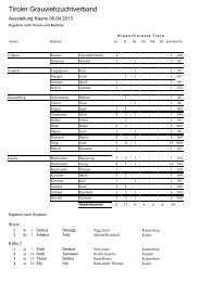 Ergebnis - Tiroler Grauvieh