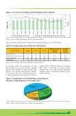 Monthly Economic Review January - the European External Action ... - Page 7